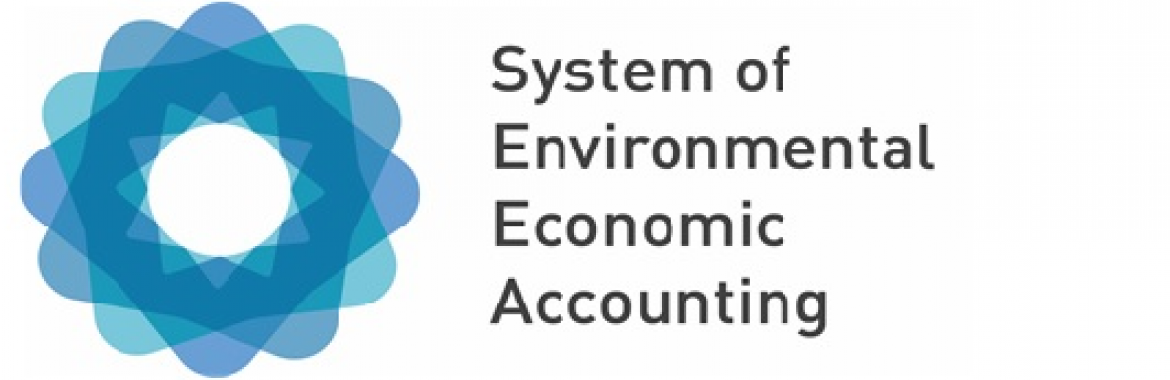 accounting synthesis topics